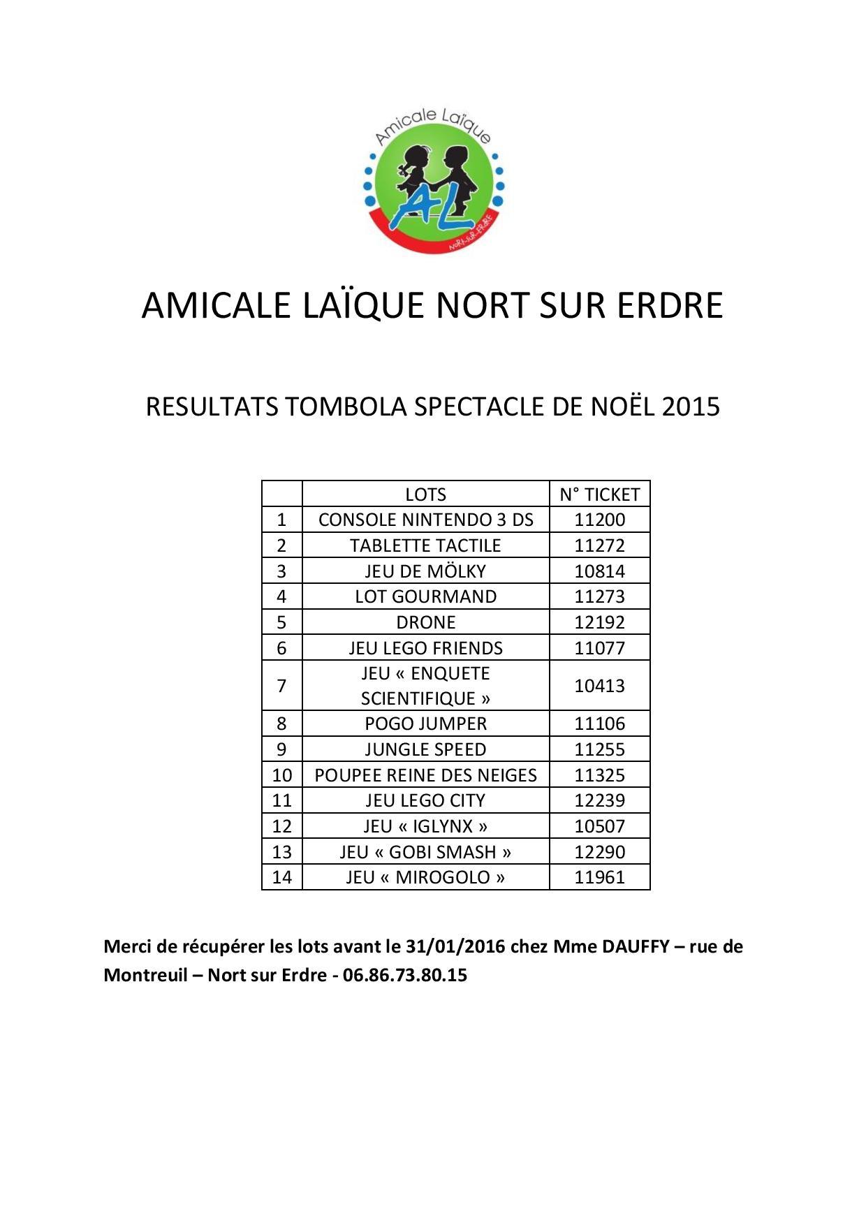 RESULTATS TOMBOLA NOËL 2015
