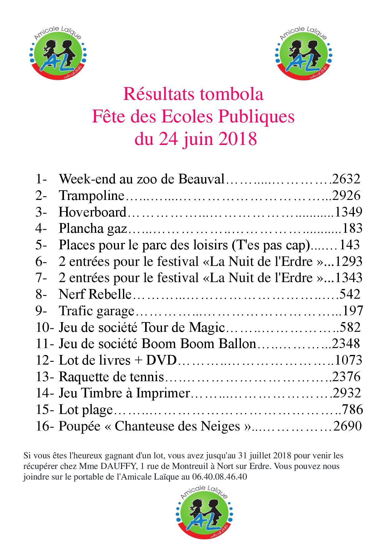 RÉSULTATS TOMBOLA – FÊTE DES ECOLES PUBLIQUES 2018